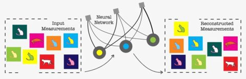 Artificial Intelligence Techniques Reconstruct Mysteries of Quantum Systems