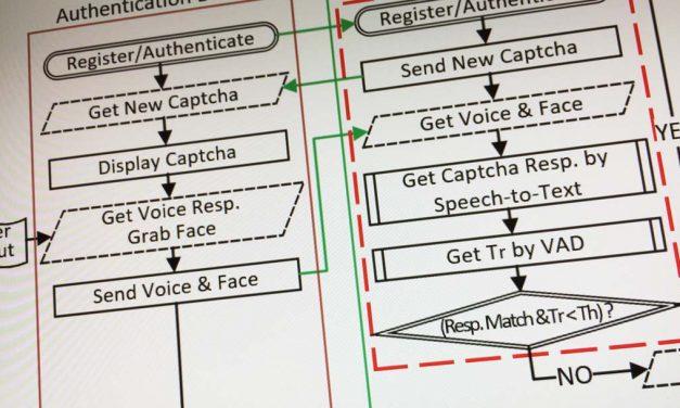 Real-Time Captcha Technique Improves Biometric Authentication